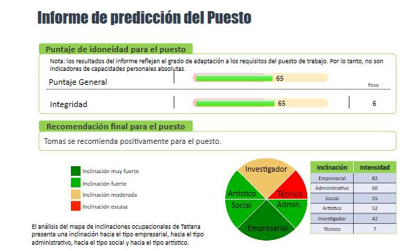 informe de prediccion Jobbing Ejemplo